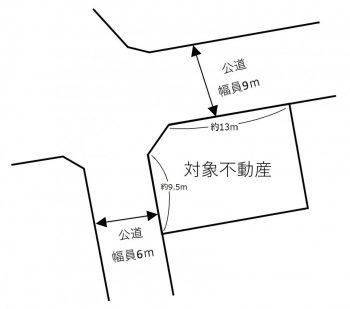 【おすすめ】【売地】呉市神山3丁目 1号地